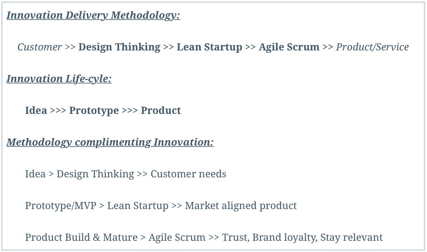 Design-Lean-Agile 2