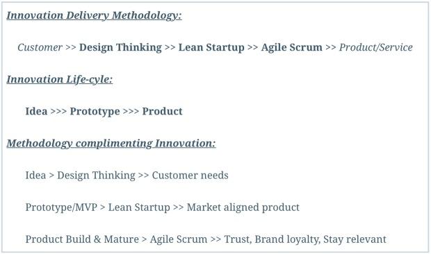Design-Lean-Agile 2