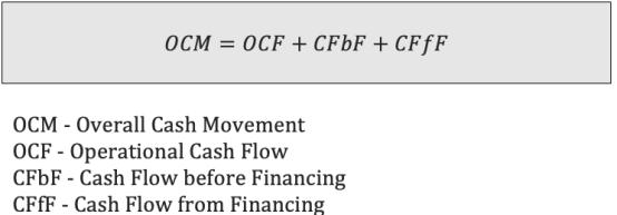 CashFlow-F1